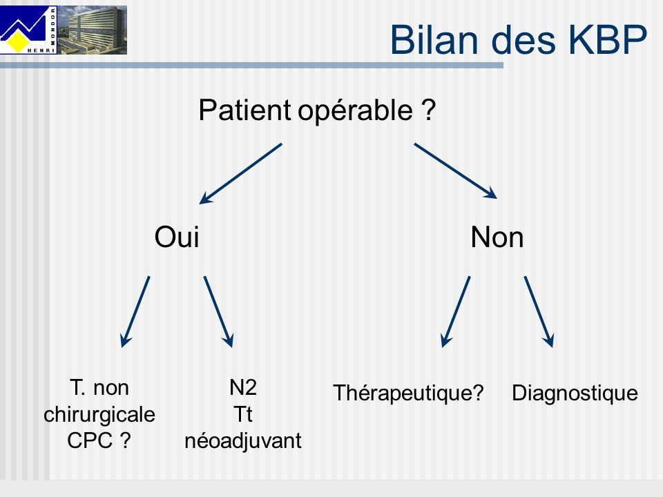 Bilan des KBP Patient opérable Oui Non T. non chirurgicale CPC N2