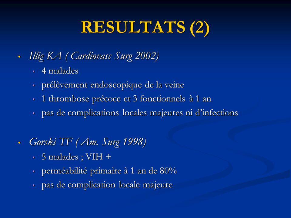 RESULTATS (2) Illig KA ( Cardiovasc Surg 2002)