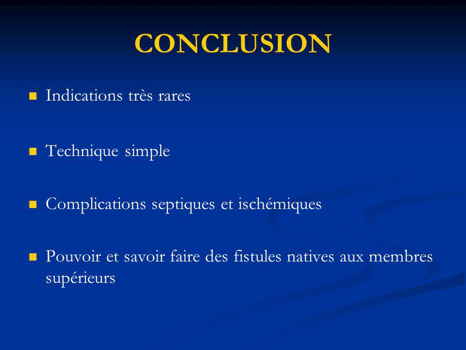 CONCLUSION Indications très rares Technique simple