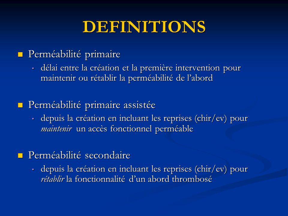 DEFINITIONS Perméabilité primaire Perméabilité primaire assistée