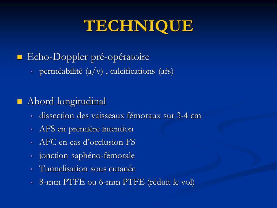 TECHNIQUE Echo-Doppler pré-opératoire Abord longitudinal