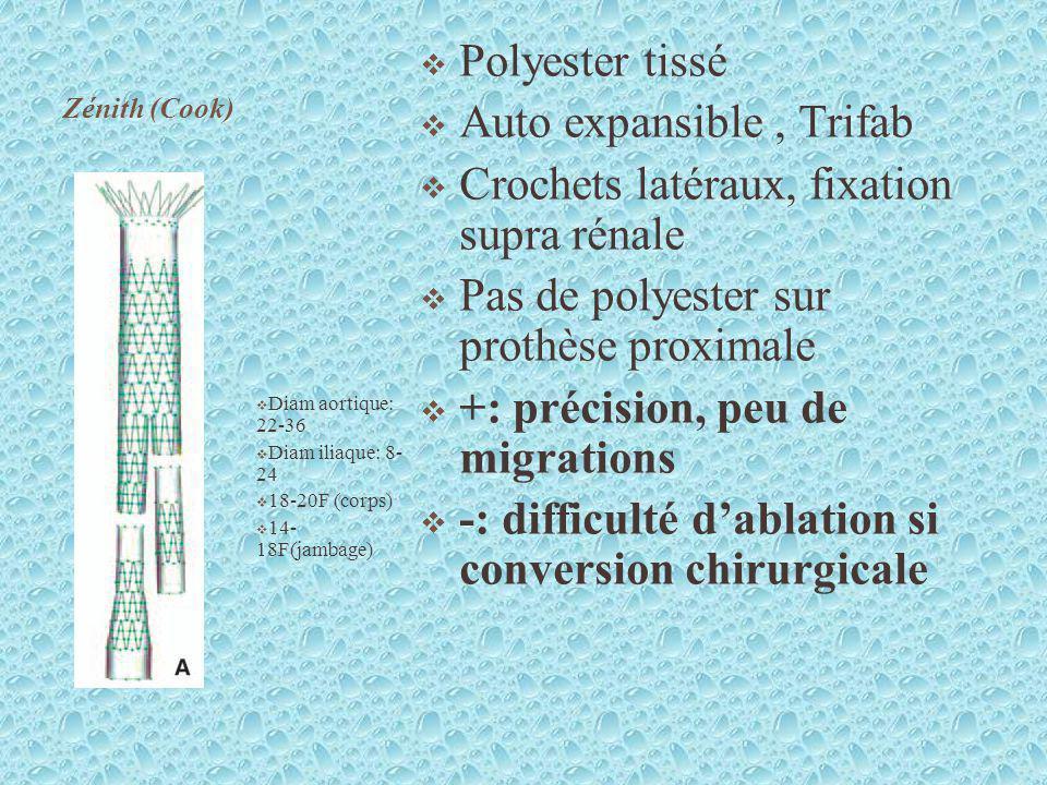 Auto expansible , Trifab Crochets latéraux, fixation supra rénale