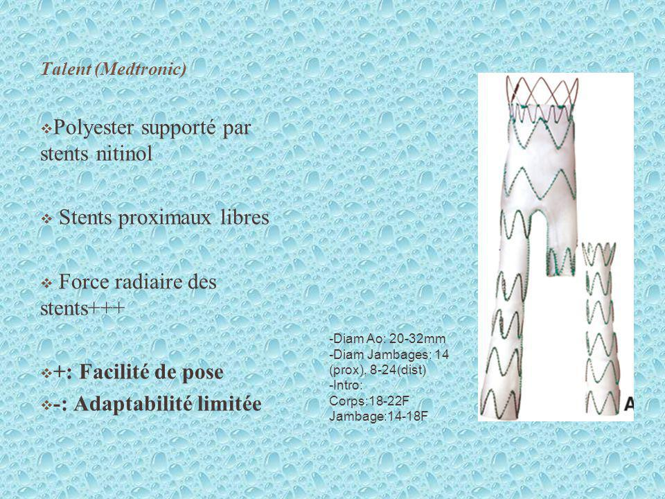 Polyester supporté par stents nitinol