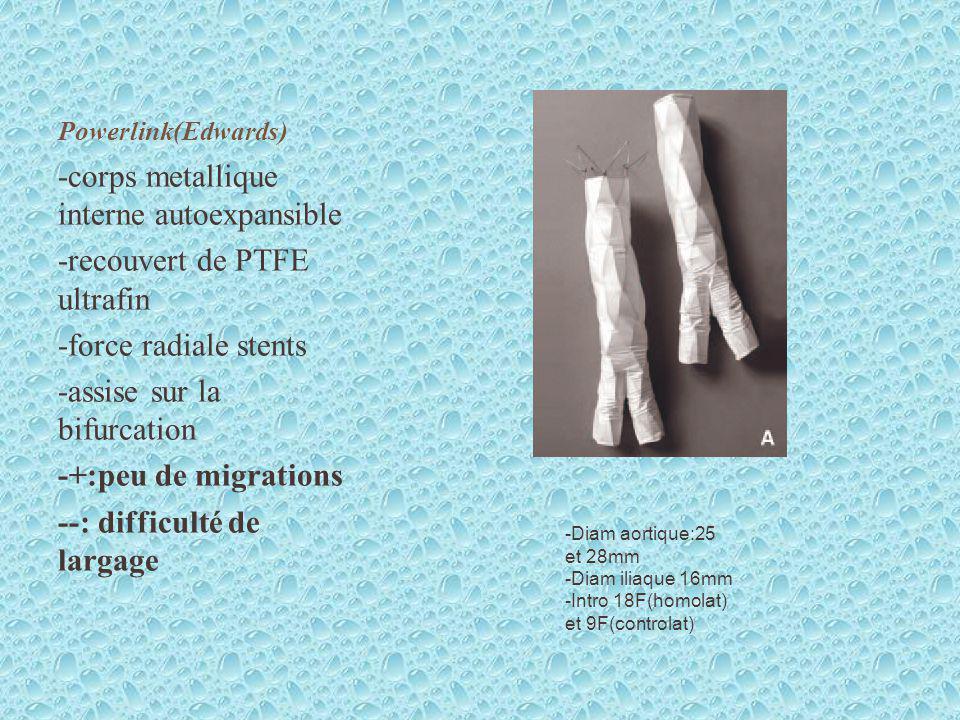 -corps metallique interne autoexpansible -recouvert de PTFE ultrafin