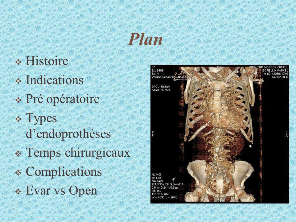 Plan Histoire Indications Pré opératoire Types d'endoprothèses