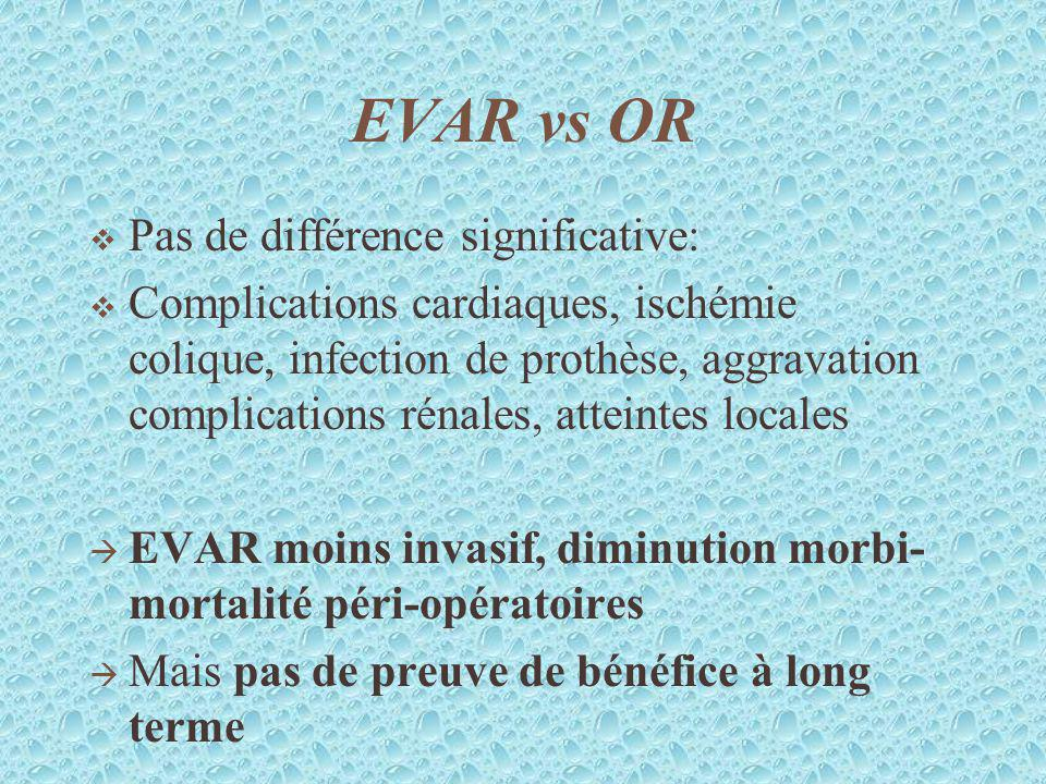 EVAR vs OR Pas de différence significative: