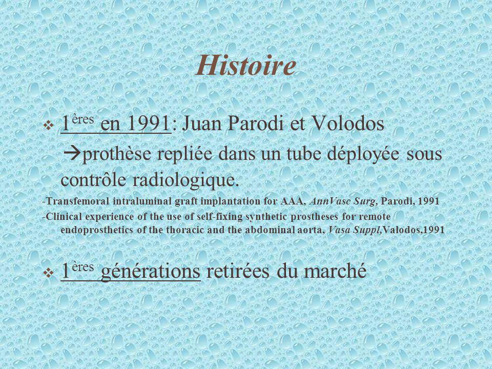 Histoire 1ères en 1991: Juan Parodi et Volodos