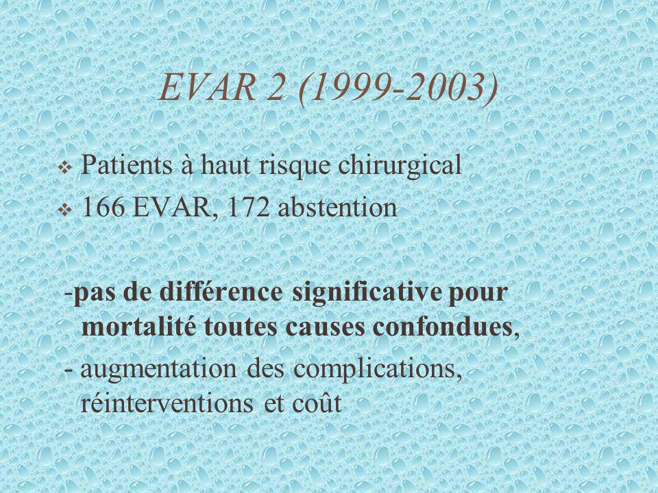 EVAR 2 (1999-2003) Patients à haut risque chirurgical