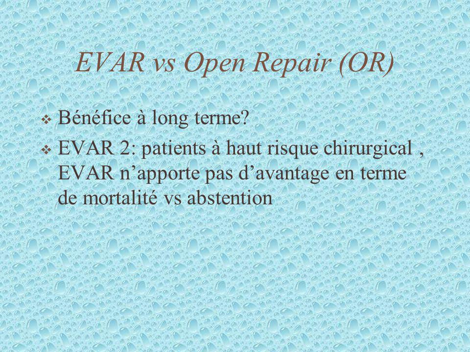 EVAR vs Open Repair (OR)