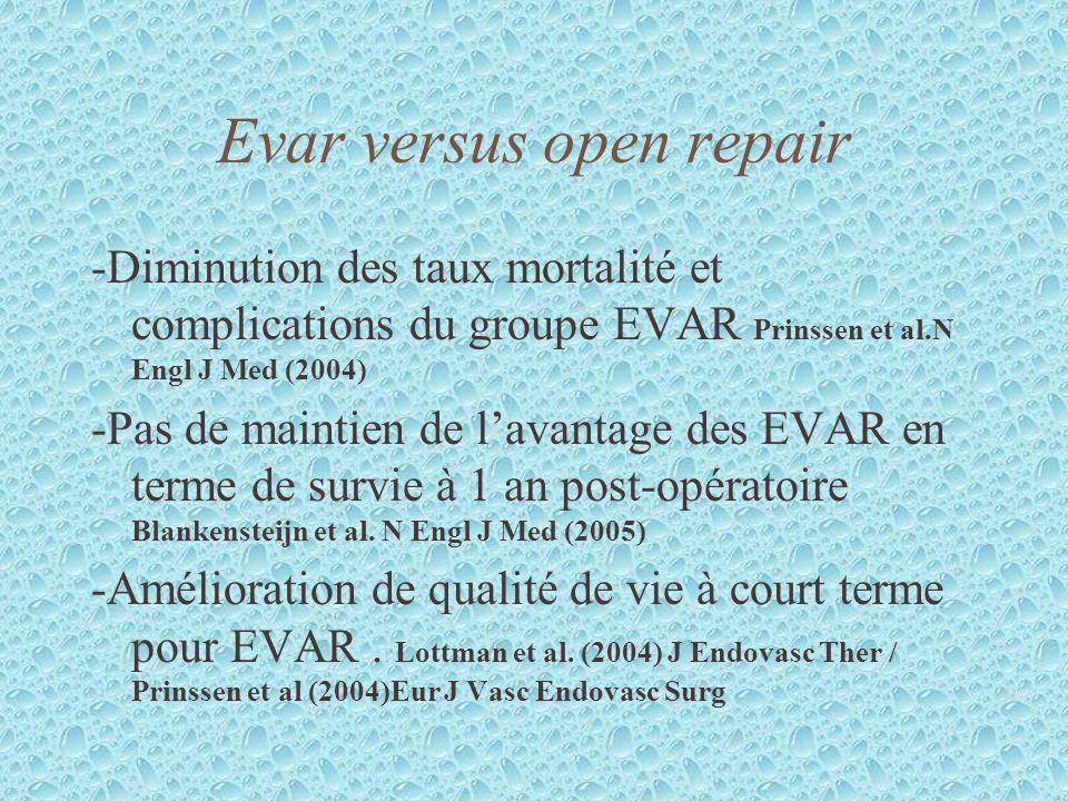 Evar versus open repair