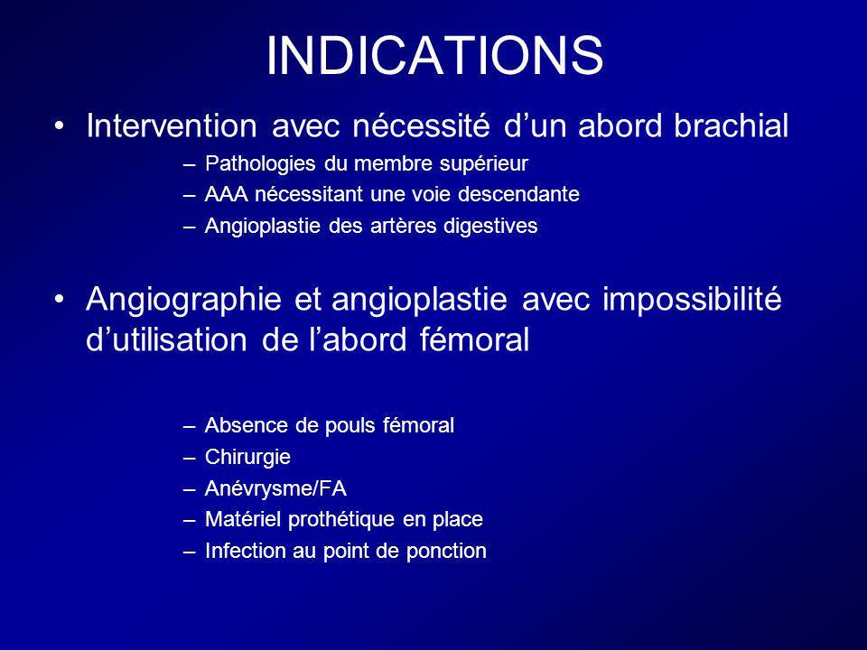 INDICATIONS Intervention avec nécessité d'un abord brachial