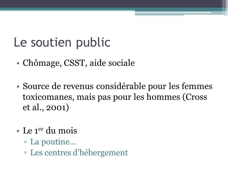 Le soutien public Chômage, CSST, aide sociale
