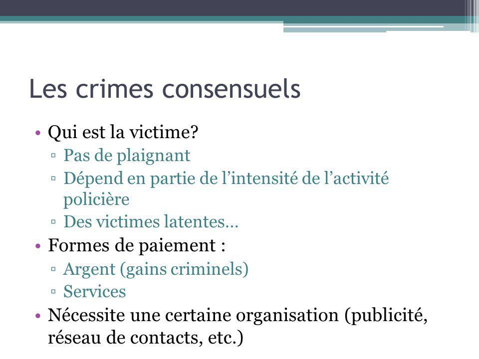 Les crimes consensuels