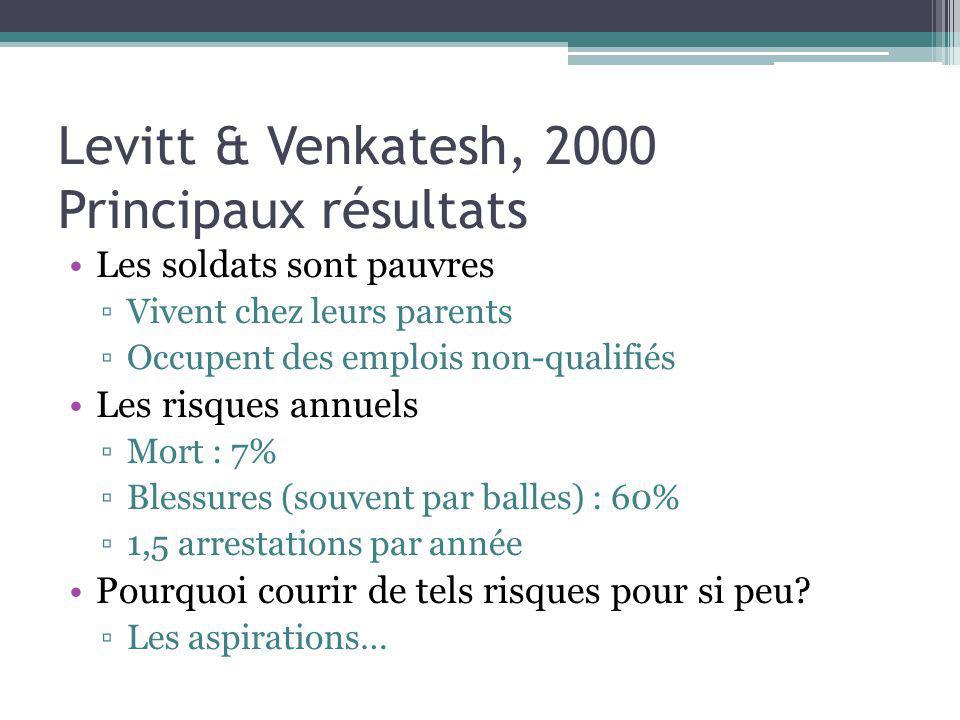 Levitt & Venkatesh, 2000 Principaux résultats