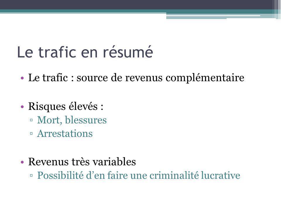 Le trafic en résumé Le trafic : source de revenus complémentaire