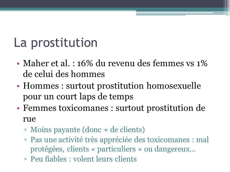 La prostitution Maher et al. : 16% du revenu des femmes vs 1% de celui des hommes.