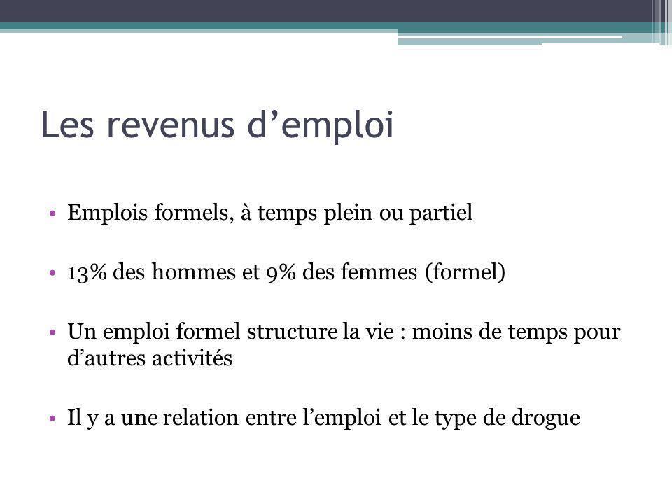 Les revenus d'emploi Emplois formels, à temps plein ou partiel