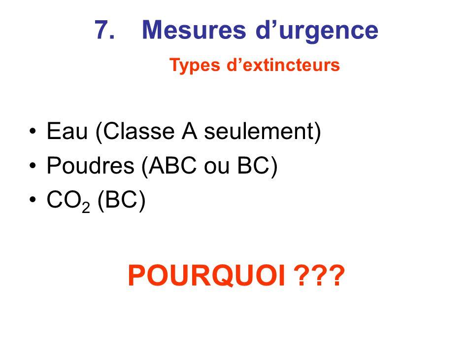 POURQUOI 7. Mesures d'urgence Eau (Classe A seulement)