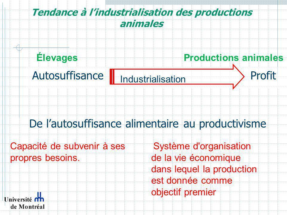 Tendance à l'industrialisation des productions animales