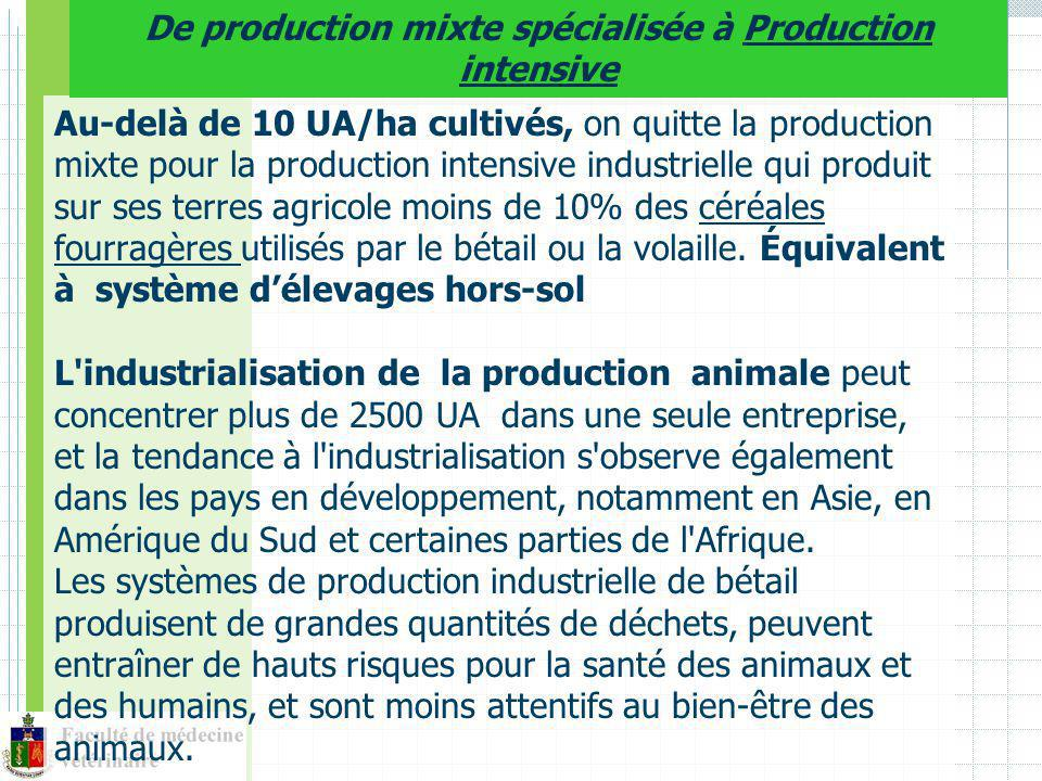 De production mixte spécialisée à Production intensive
