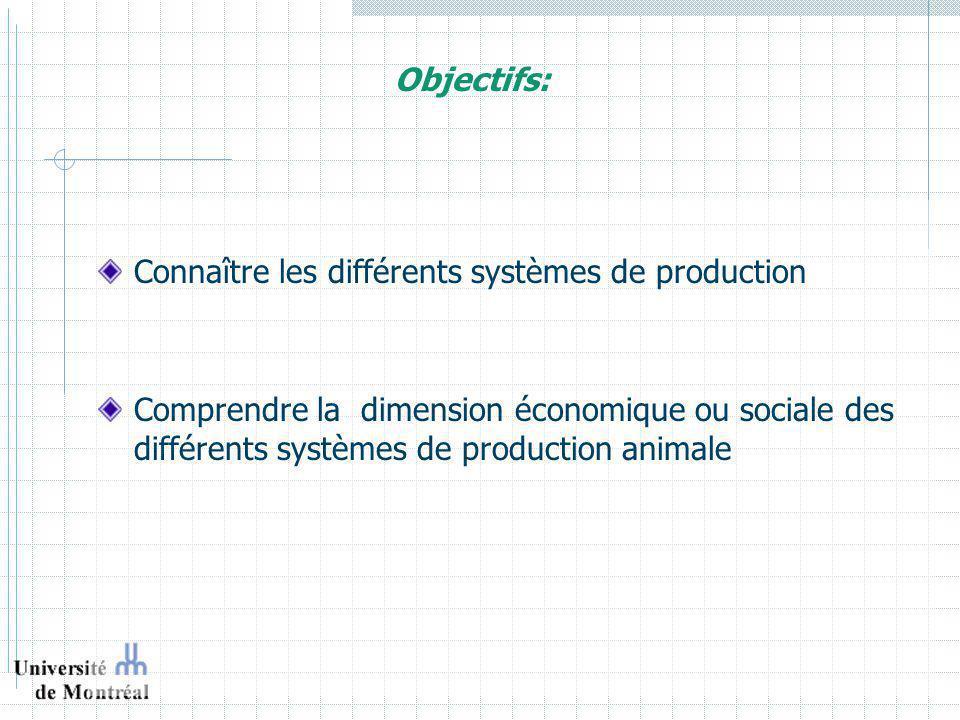 Objectifs: Connaître les différents systèmes de production.