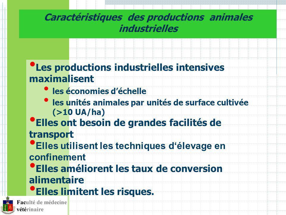 Caractéristiques des productions animales industrielles