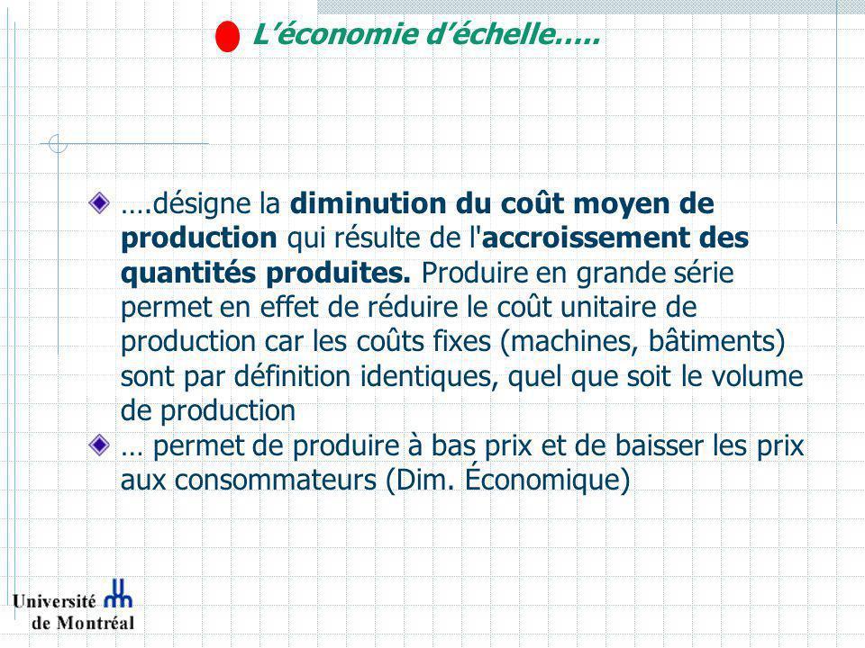 L'économie d'échelle…..