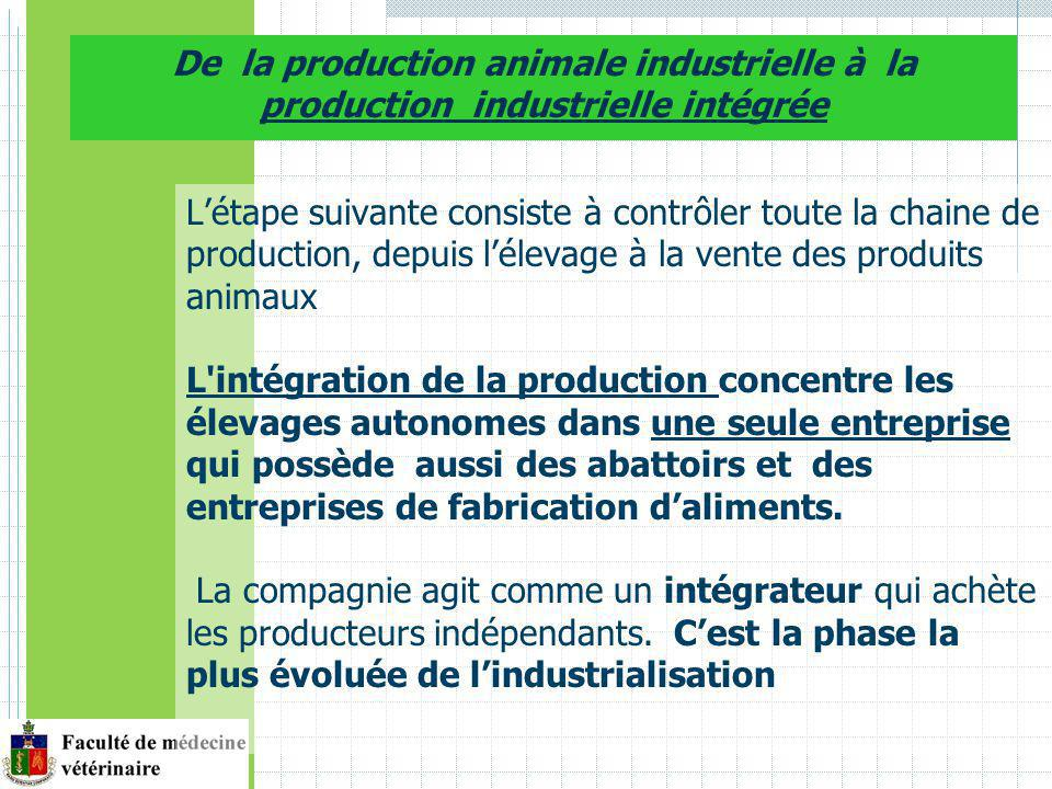 De la production animale industrielle à la production industrielle intégrée