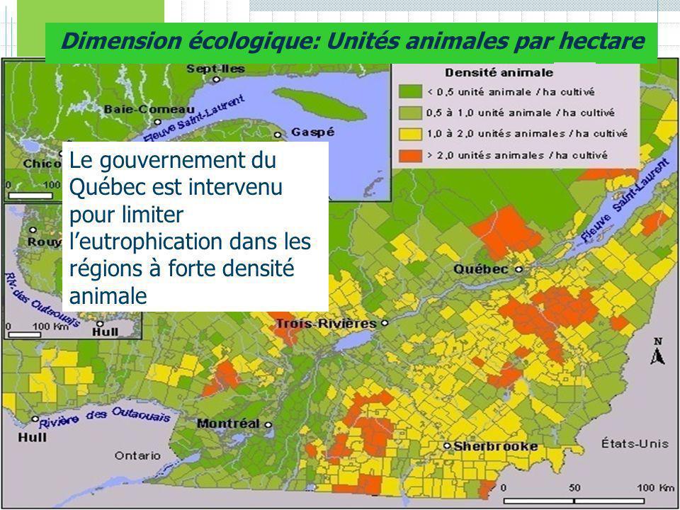 Dimension écologique: Unités animales par hectare