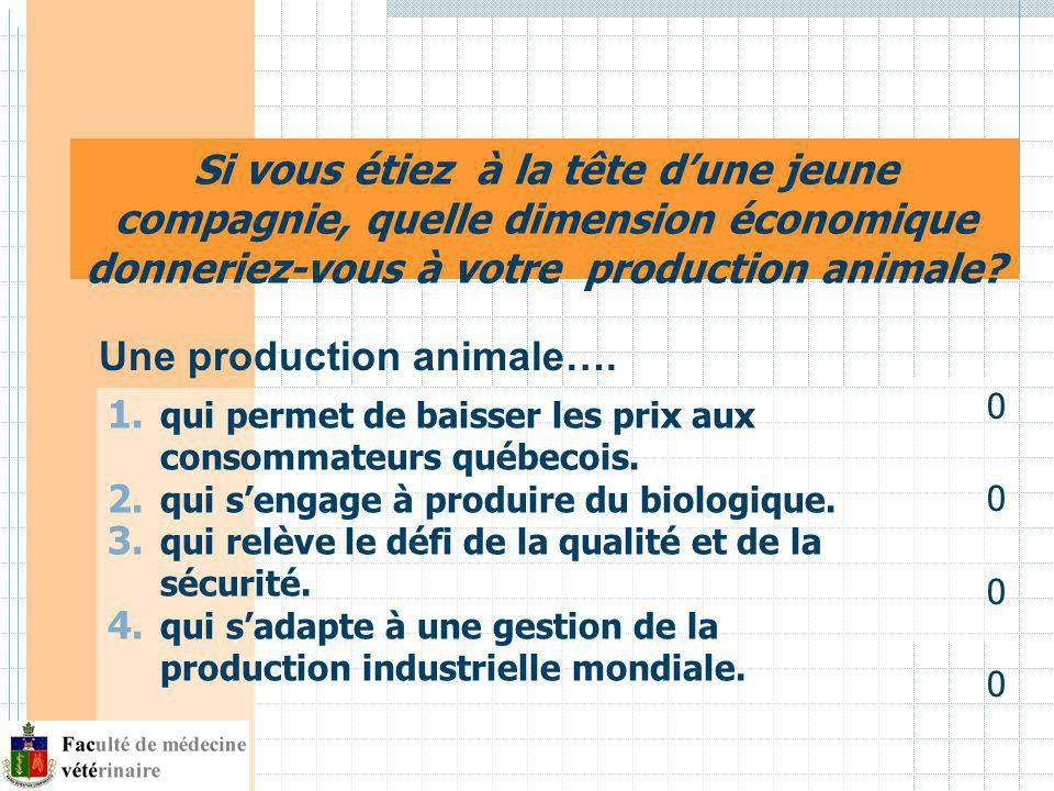 Une production animale….