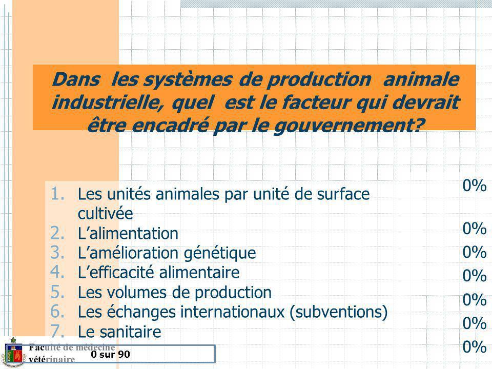 Dans les systèmes de production animale industrielle, quel est le facteur qui devrait être encadré par le gouvernement