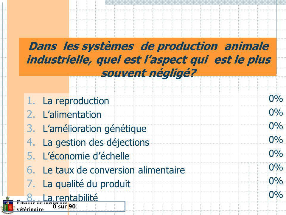Dans les systèmes de production animale industrielle, quel est l'aspect qui est le plus souvent négligé