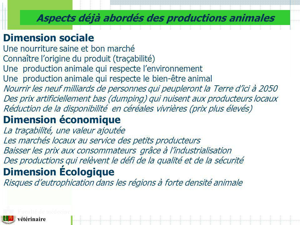 Aspects déjà abordés des productions animales