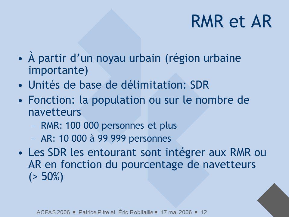 RMR et AR À partir d'un noyau urbain (région urbaine importante)