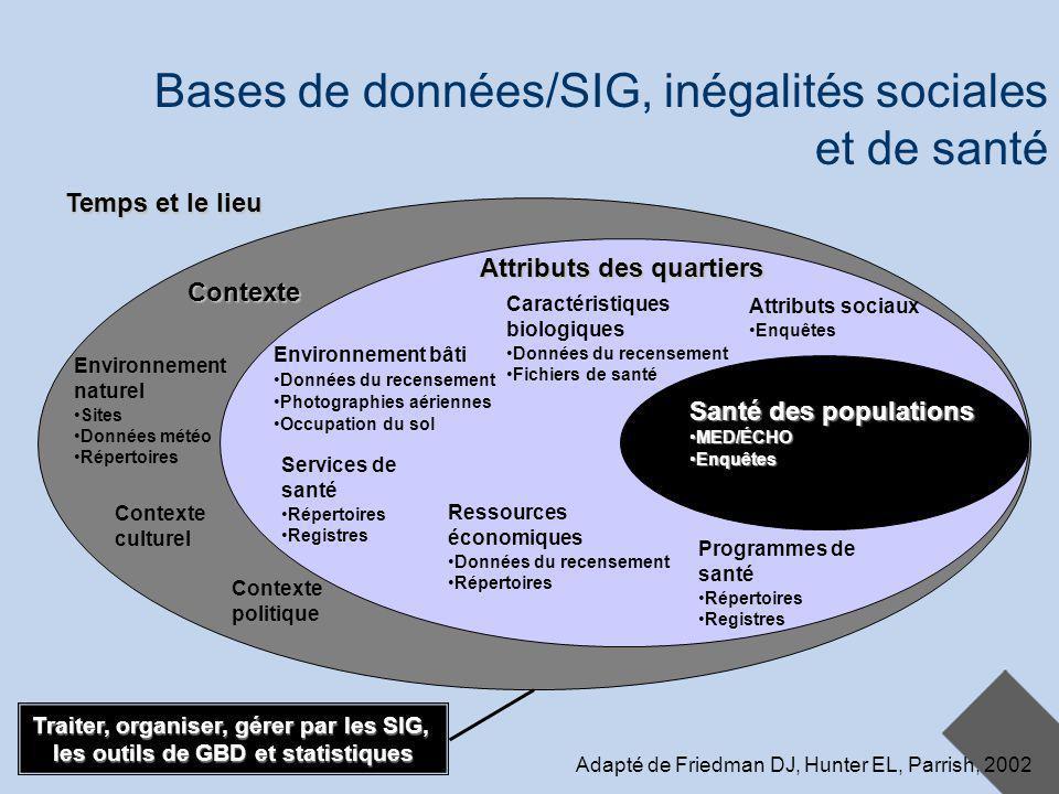 Bases de données/SIG, inégalités sociales et de santé