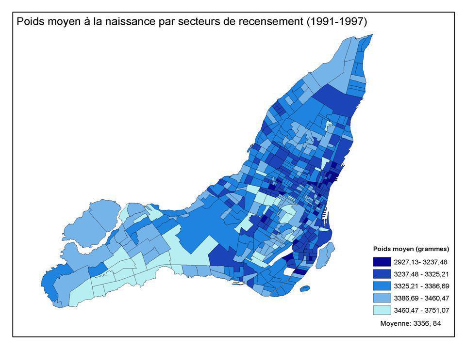 Naissances de 1991 à 1997 sur le territoire de l'île de Montréal (n = 146 543)