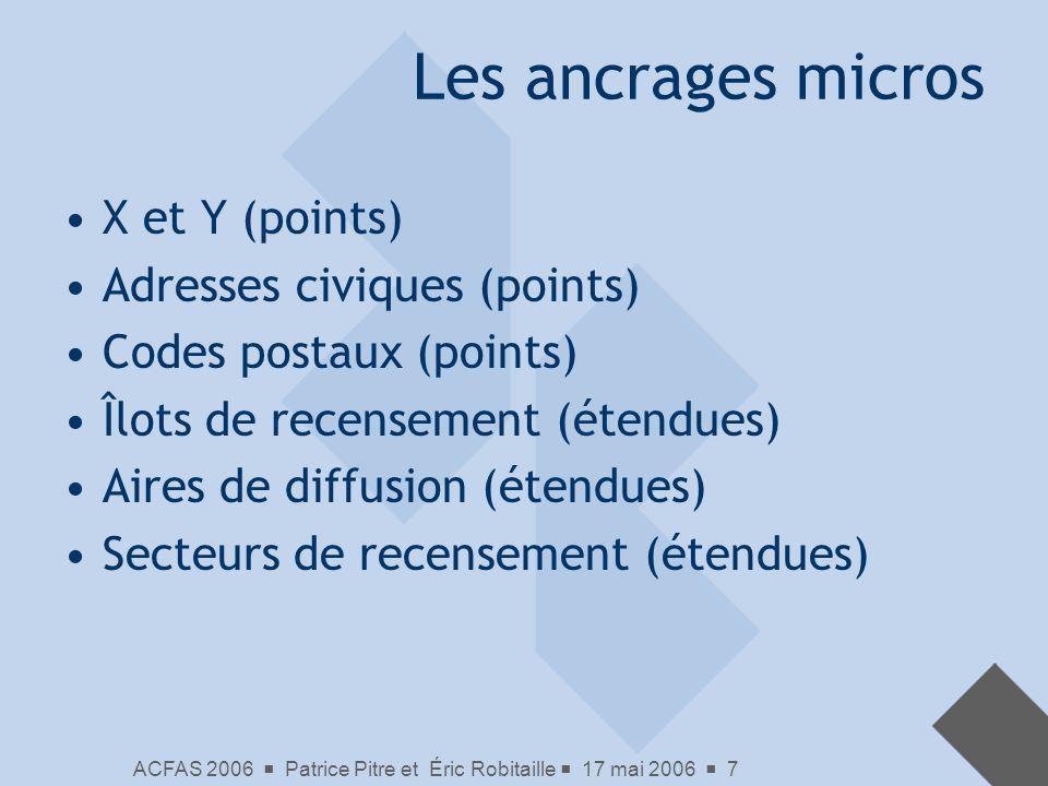 Les ancrages micros X et Y (points) Adresses civiques (points)