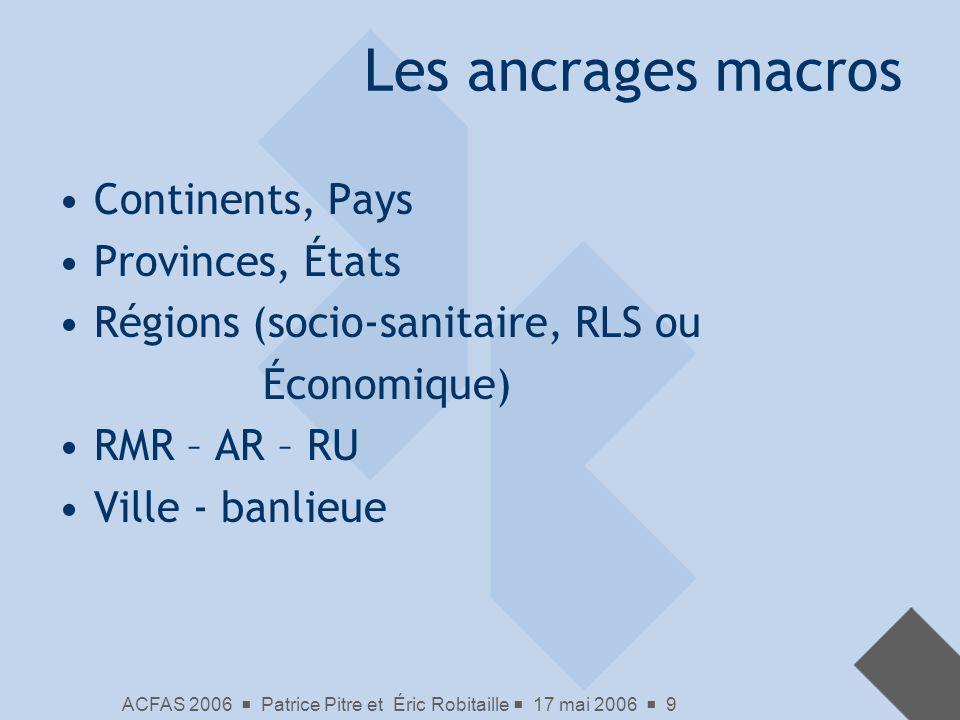 Les ancrages macros Continents, Pays Provinces, États