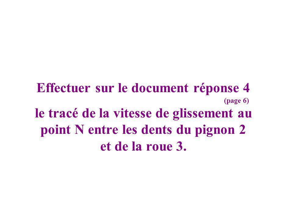 Effectuer sur le document réponse 4 le tracé de la vitesse de glissement au point N entre les dents du pignon 2 et de la roue 3.