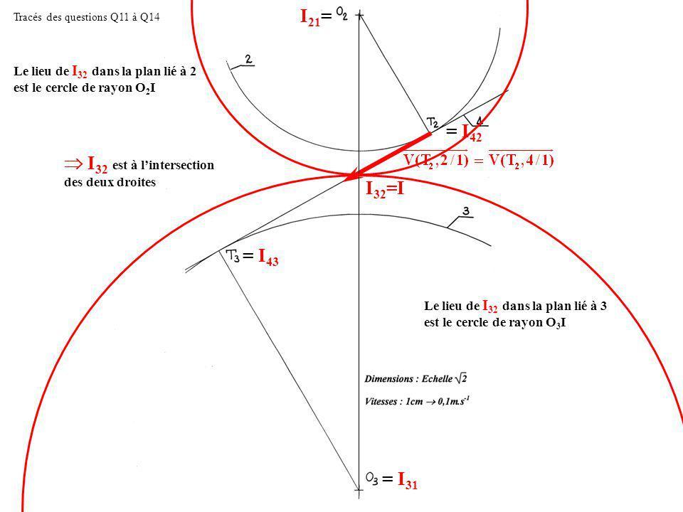 Intersection de deux cercles