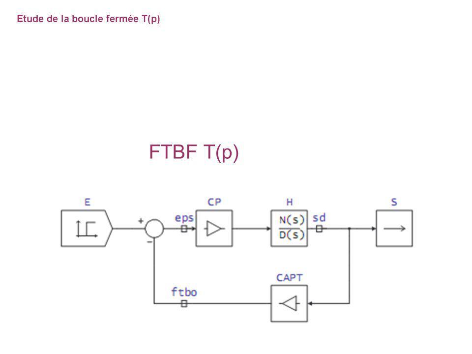Etude de la boucle fermée T(p)