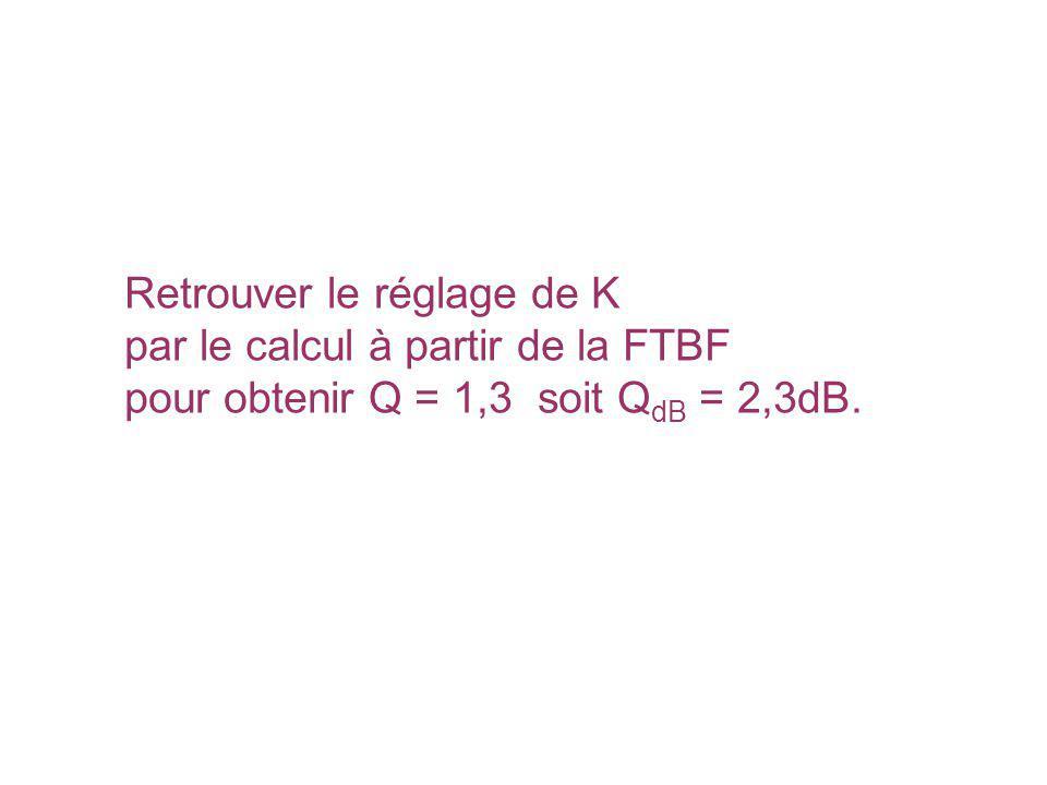 Retrouver le réglage de K