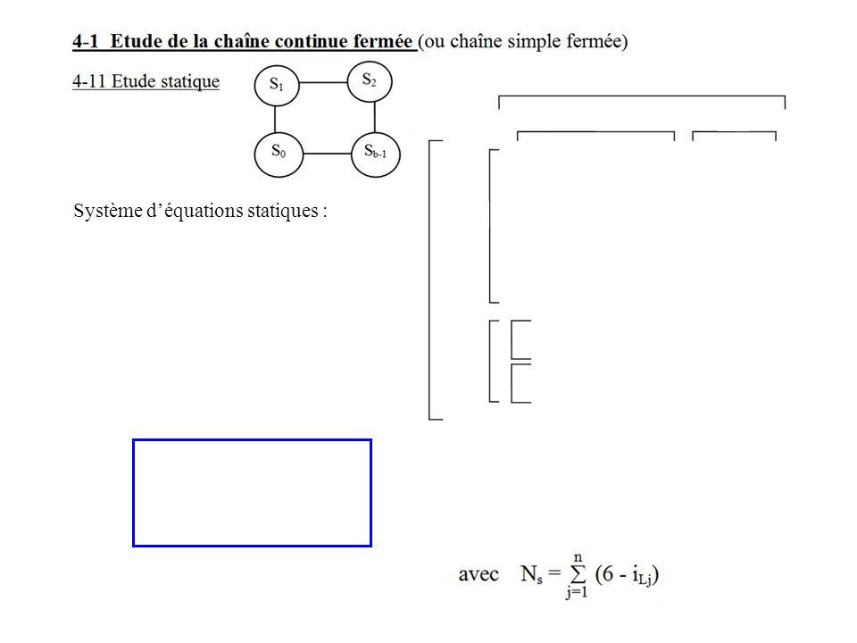 Système d'équations statiques :