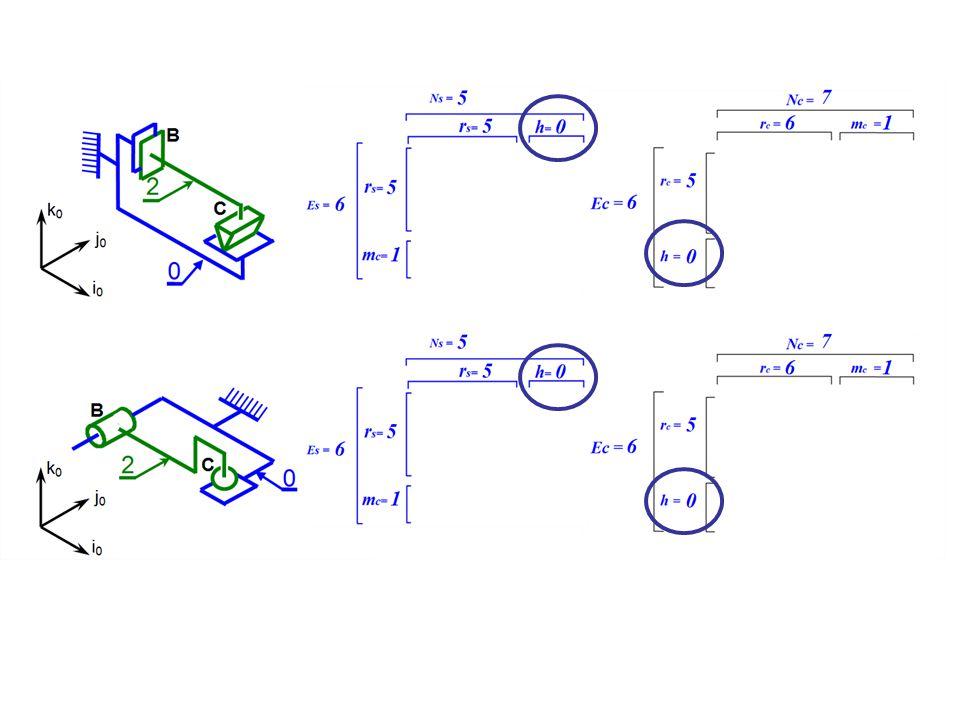 Ces deux assemblages sont isostatiques  aucune condition géométrique à réaliser.