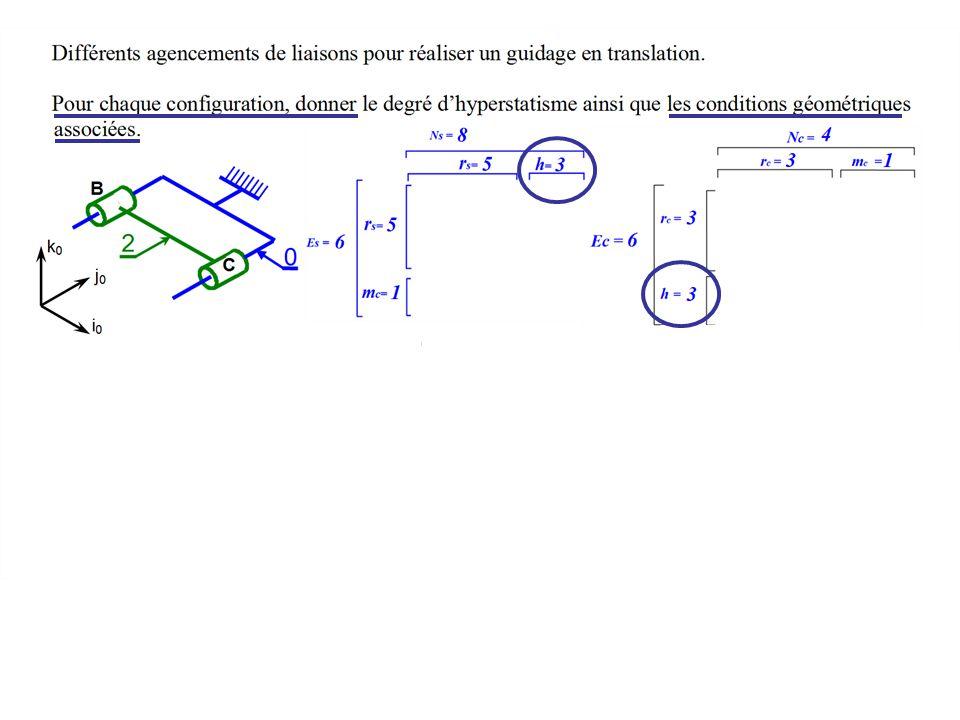 Parallélisme de deux axes  ajouter deux rotations : l'une / et l'autre /