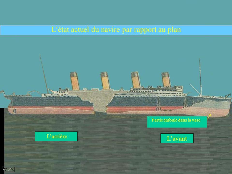 L'état actuel du navire par rapport au plan
