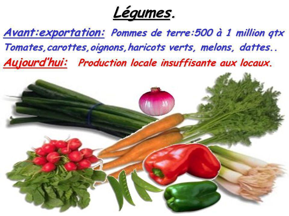 Légumes. Avant:exportation: Pommes de terre:500 à 1 million qtx
