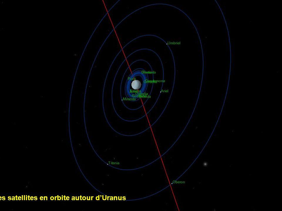 Les satellites en orbite autour d'Uranus