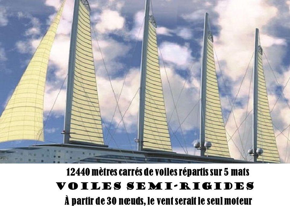 12440 mètres carrés de voiles répartis sur 5 mats