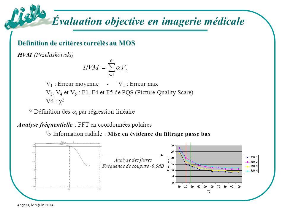 Évaluation objective en imagerie médicale